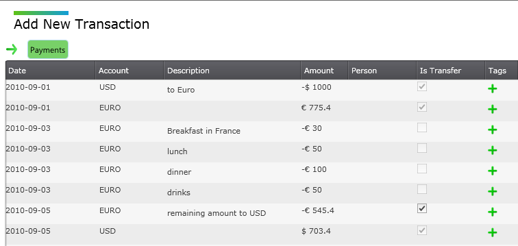 Transactions for currency example - expenses on trip to France