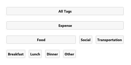 Example tag setup for tag report on frequency